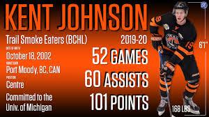 21 Days of 2021 NHL Draft Prospects: #2 — Kent Johnson - Raw Charge