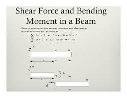 shear force. shear force a