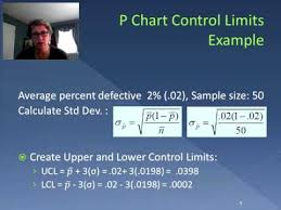 Difference Between C Chart And P Chart P Charts And C Charts Video 42