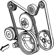 solved trailblazer serpentine belt diagram fixya accessory drive belt and a c belt routing 5 3l engines