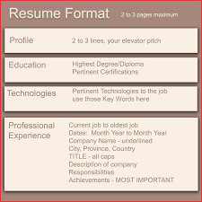 Why Is A Resume Important Fresh Education Resume resume pdf 1