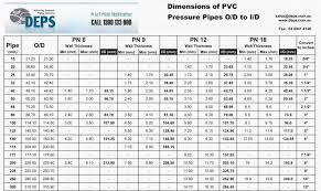 Pvc Pipe Dimension Chart 42 Brilliant Pipe Thickness Chart Home Furniture