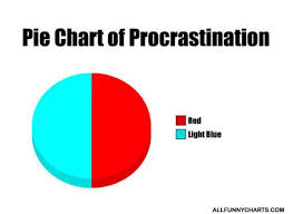 Pie Chart Of Procrastination Pie Chart Funny Charts Pictures