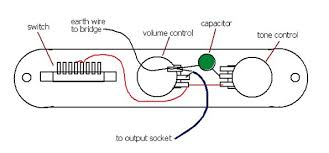 telecaster wiring diagrams how does a telecaster 3 way switch work at Fender Telecaster 3 Way Switch Wiring Diagram
