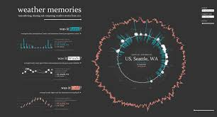 How To Build A Multi Layered Radial Chart In Tableau