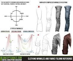 Pants Drawing Reference Drawing Art Dress Design Draw Skirt Fabric Shirt Clothes Human