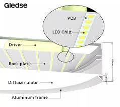 Đèn Chùm Led Hình Tròn Đèn Treo Đèn Trần Gắn Trên Bề Mặt Đèn Led - Buy Đèn  Chùm Đèn Mặt Dây Chuyền,Led Vòng Bảng Điều Chỉnh Ánh Sáng,Bề Mặt Được Gắn