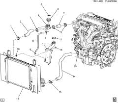 2008 chevrolet hhr wiring diagram not lossing wiring diagram • 2013 chevy bu 2 4 engine diagram 2013 chevy bu chevrolet silverado wiring diagram chevrolet silverado