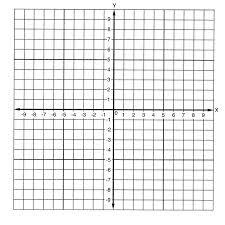 Get Free Printable Math Graph Paper Template Free Printable Graph