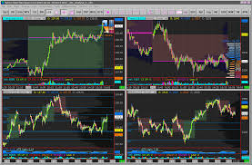 Sierra Chart Brokers Interested In Opinions Of Sierra Chart Users Who Switched