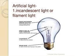types of lighting fixtures. Artificial Light A Shamba Sarkar Presentation; 27. Types Of Lighting Fixtures