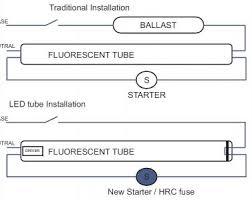 fluorescent lights enchanting fluorescent light ballast wiring twin tube light connection diagram at Twin Tube Fluorescent Light Wiring Diagram