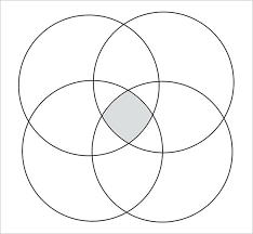 Free Venn Diagram Template With Lines Blank Venn Diagram Cashewapp Co