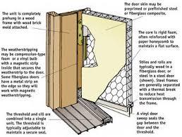 exterior door parts. exterior door parts e