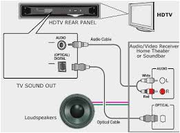 car sound system wiring diagram good wiring diagram for stereo car sound system wiring diagram best electrical wiring diagram audio hdtv convert digital tv of car