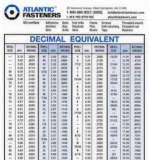 Sae Mm Conversion Chart 54 Bright Conversion Chart For 60 Metric Threads