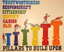 six pillars of character essay six pillars of character essay  ideas about pillars of character character pillars of character counts six pillars of character