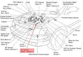 toyota avalon wiring diagram lights drive toyota automotive avalon wiring diagram lights drive 2012 01 17 205012 1