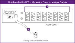 pdu installation options tripp lite distribute facility ups or generator power to multiple outlets