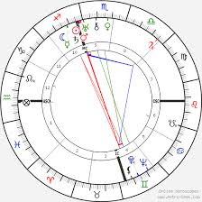 Lucky Chart Lucky Luciano Birth Chart Horoscope Date Of Birth Astro
