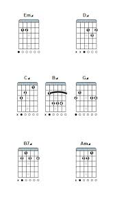 What makes a easy guitar song? Here Is A Guide To 6 Rock Songs That Every Guitarist Should Know