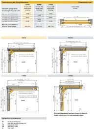 sectional garage door dimensions for installation