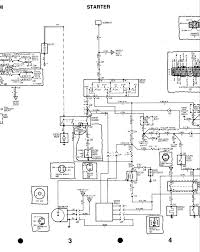 1988 jeep wiring diagram 1988 diy wiring diagrams