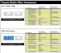 toyota tundra wiring harness 2015 search for wiring diagrams \u2022 Toyota Radio Wiring Harness 2015 radio harness question tacoma world rh tacomaworld com location of 2005 toyota tundra wire harnesses toyota tundra brake controller harness