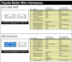 2004 toyota celica audio wiring diagram data wiring diagram today toyota audio wiring diagram wiring diagram schematics u2022 95 toyota celica radio wiring diagram 2004 toyota celica audio wiring diagram