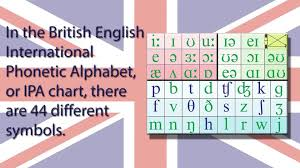 Although some similarities are present there are also many differences between these two phonetic alphabets. Interactive British English Ipa Chart Video Dailymotion