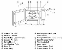 parts of a microwave vent diagram electrical work wiring diagram \u2022 panasonic microwave schematic at Panasonic Microwave Schematics