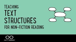Teaching Text Structures For Non Fiction Reading