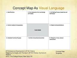 Visual Map Template – Mklaw