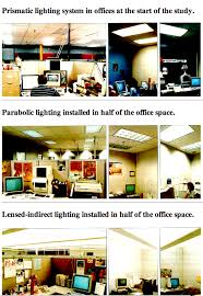 lights for office. Quick Lights For Office