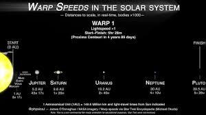 Warp Speed Chart