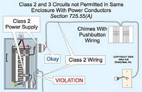 avoiding confusion class 2 and 3 remote control signaling avoiding confusion class 2 and 3 remote control signaling and power limited circuits