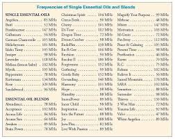 Young Living Essential Oils Frequency Chart Pin On Young Living Essential Oils And Other Oil Info