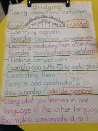 English Charts For Class 7