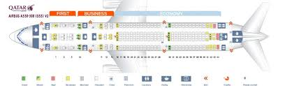 Airbus A330 Jet Airways Seating Chart Qatar Airways Fleet Airbus A330 300 Details And Pictures