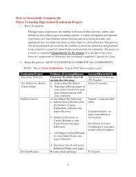 mba case study questions and answers argumentative essay on fast  traits personal and fictional narrative scoring rubric gone for good store rubric oral presentation point scale