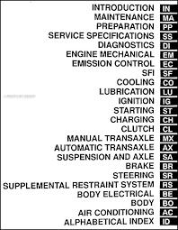 2002 toyota echo radio wiring diagram wiring diagram 2002 Toyota Corolla Wiring Diagram 2002 toyota echo car stereo wiring diagram 2004 toyota corolla wiring diagram