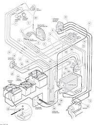 ingersoll rand club car wiring diagram looking for a club car golf Ingersoll Rand Compressor Parts Diagram ingersoll rand club car wiring diagram looking for a club car golf cart 48 volt wiring