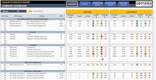 Excel Dashboard Manufacturing Kpi Dashboard