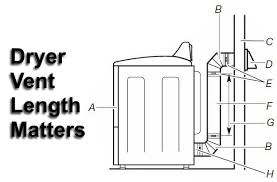 Dryer Performance And Vent Length Camden Appliance