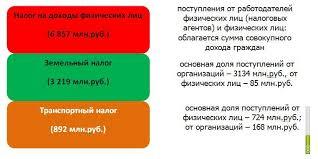 Релизы rghost файлообменник реферат на тему налоги