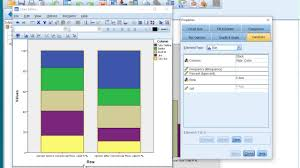 Spss Stacked Bar Chart Two Paired Ordinal Variables