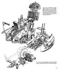 ducati engine schematic blueprints dkw rt250 engine cutaway exploded view of dkw rt250 engine dkw 125