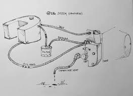 harley davidson fuel pressure diagram wiring diagram more harley davidson fuel pressure diagram wiring diagram fascinating harley davidson fuel pressure diagram