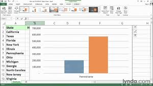 Using Pick List Vlookup Tables And Charts Together Excel Tips Lynda Com