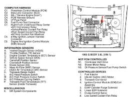 1995 buick roadmaster radio wiring diagram free download on park Air Conditioner Wiring Diagrams 1995 buick riviera radio wiring diagram fuse box for century transmission shifting issues category